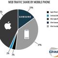 chitika-traffico-web