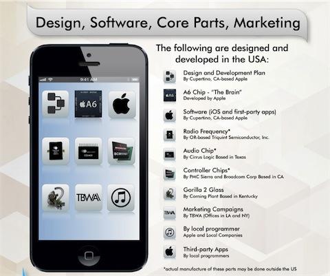 infografica-componenti-iphone-3