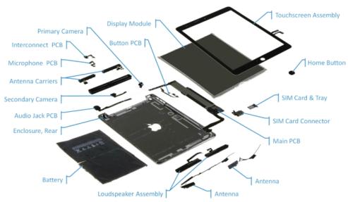 iPad Air costi produzione