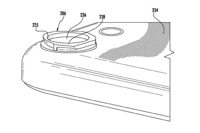 iPhone e iPad futuri avranno obiettivi DSLR intercambiabili
