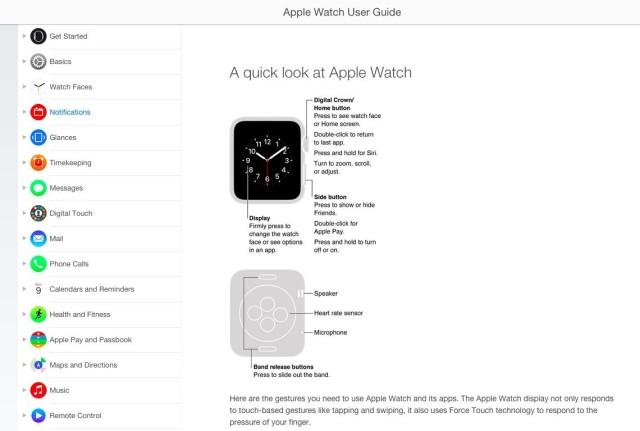 Apple rilascia il manuale all'uso di Apple Watch