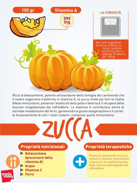 zucca proprietà nutrizionali