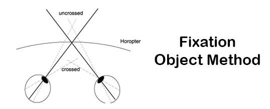 Fixation Object Method