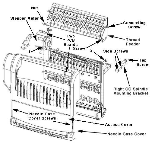 Needlecase Installation