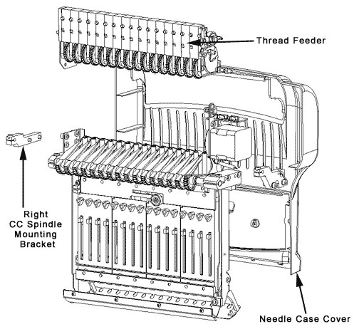 Thread Feeder (replacement and adjustment)