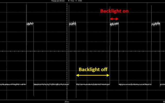 gráfico do PWM em monitor