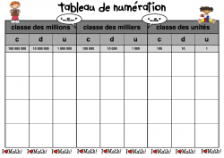 Des Tableaux De Numeration Et De Conversion Melimelune