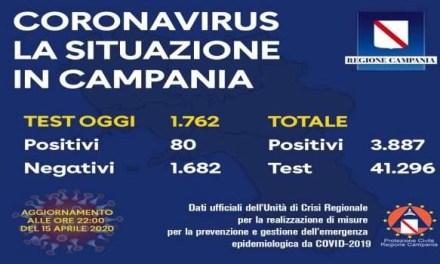 Coronavirus. La situazione in Campania