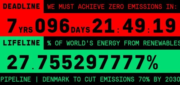Climate clock