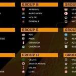 Napoli tra Europa League e tamponi: brutte notizie con la positività di Zielinski al covid 19