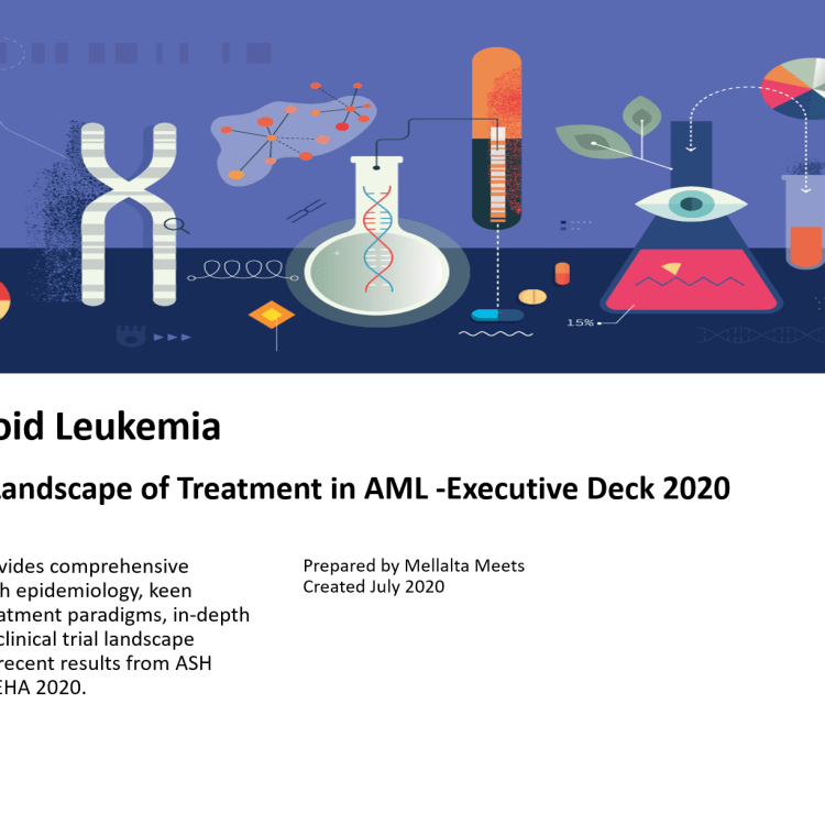 Acute-Myleoid-leukemia-2020-The-Changing-Landscape-of-Treatment-in-AML