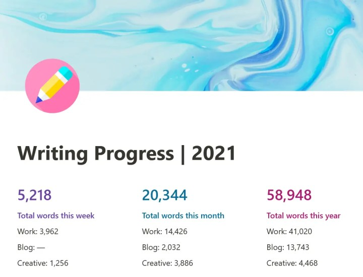 notion word count tracker template screenshot with word count statistics