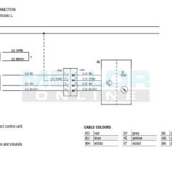 Trailer Wiring Diagram Australia Parts Of The Eye For Kids Eberspacher Easystart Select (new 801) Air/water With Diagnostic Readout, Night Heater Kits ...