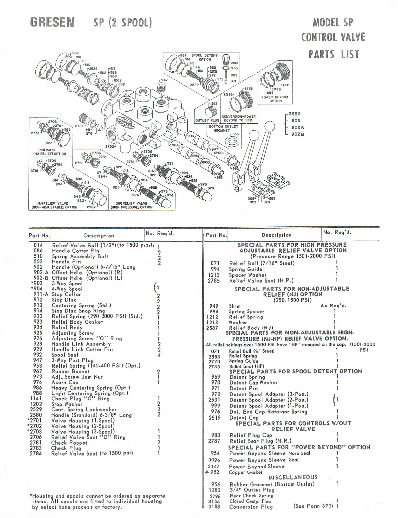 Mellott Manufacturing Co., Inc.