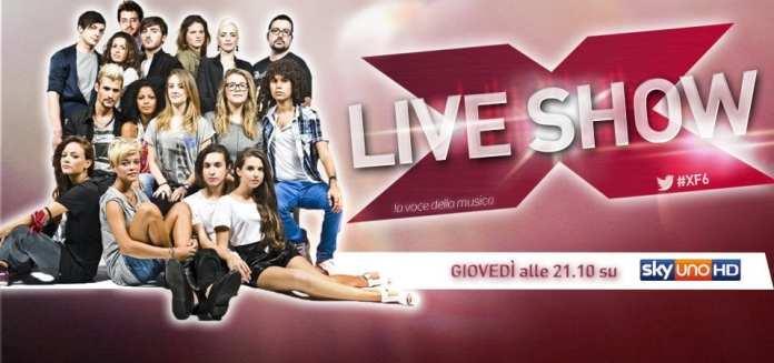 X Factor 6: gli Homevisit e la scelta dei concorrenti, ecco le squadre