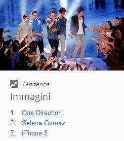 Tendenze Ricerca Immagini Google 2012