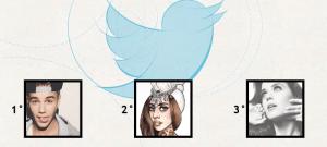 Twitter Top Three