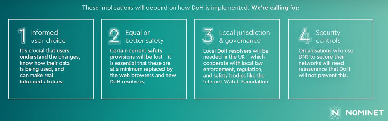 Nominet DoH demands