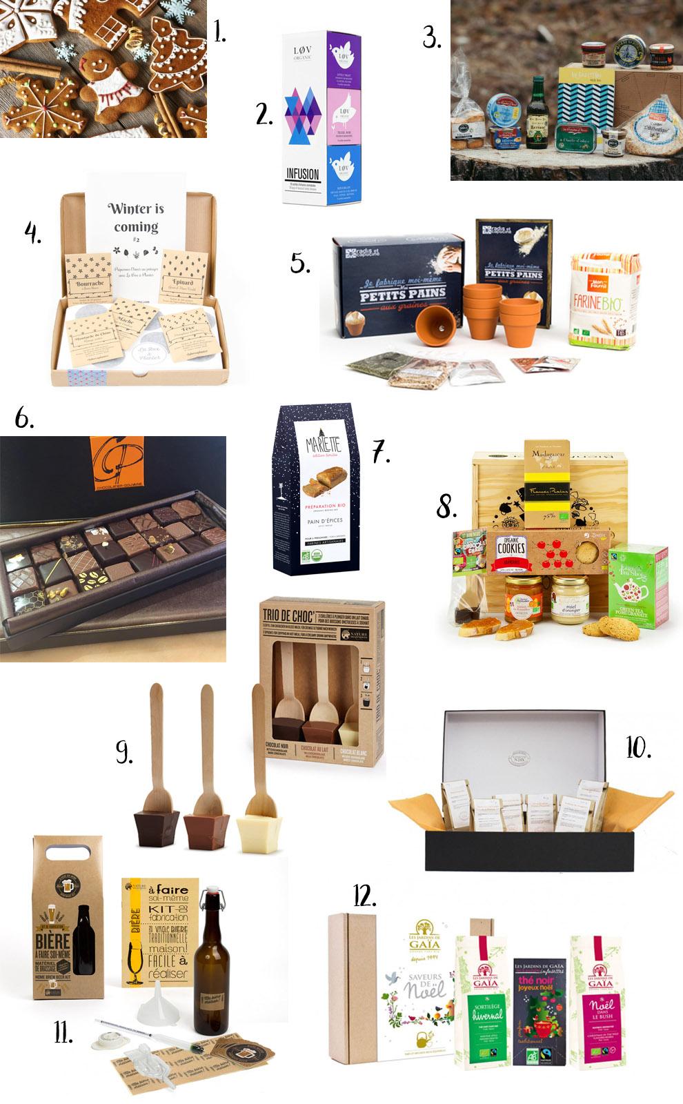 melopolitan-idees-cadeaux-noel-gourmands