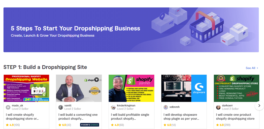 dropshipping with Fiverr