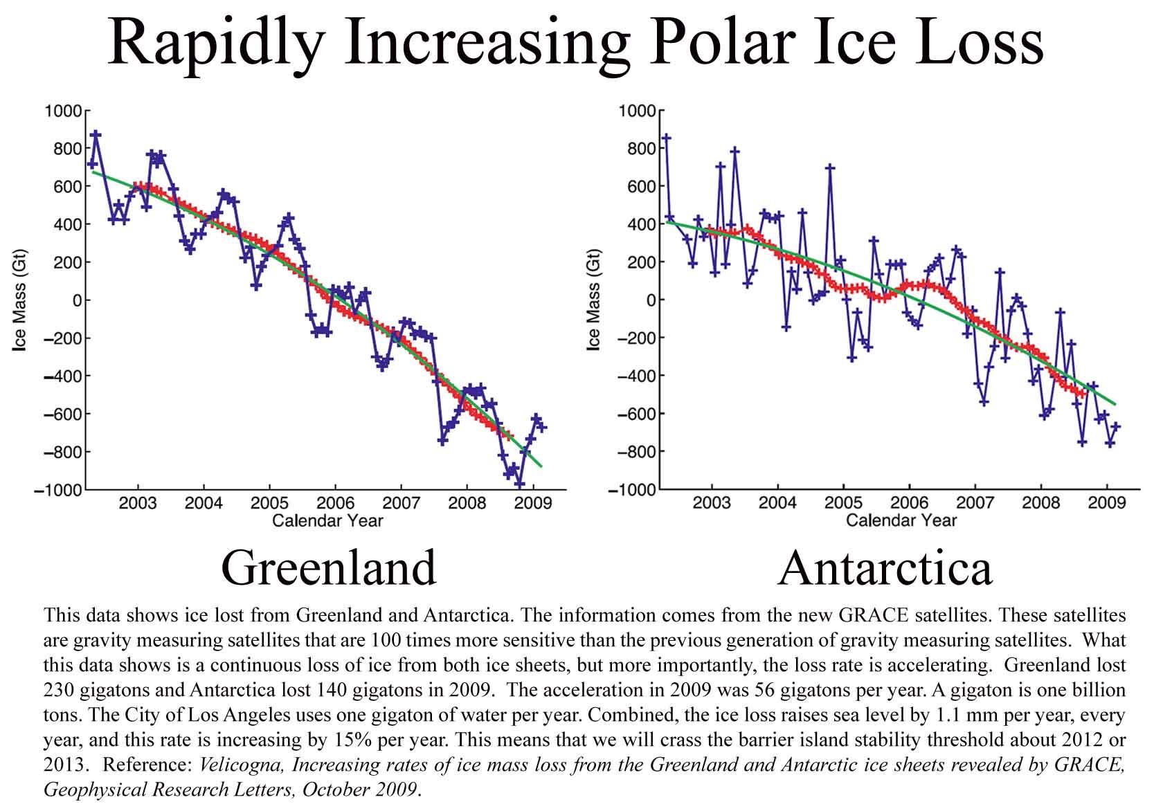 The inconvenient Southern Hemisphere | Climate Etc