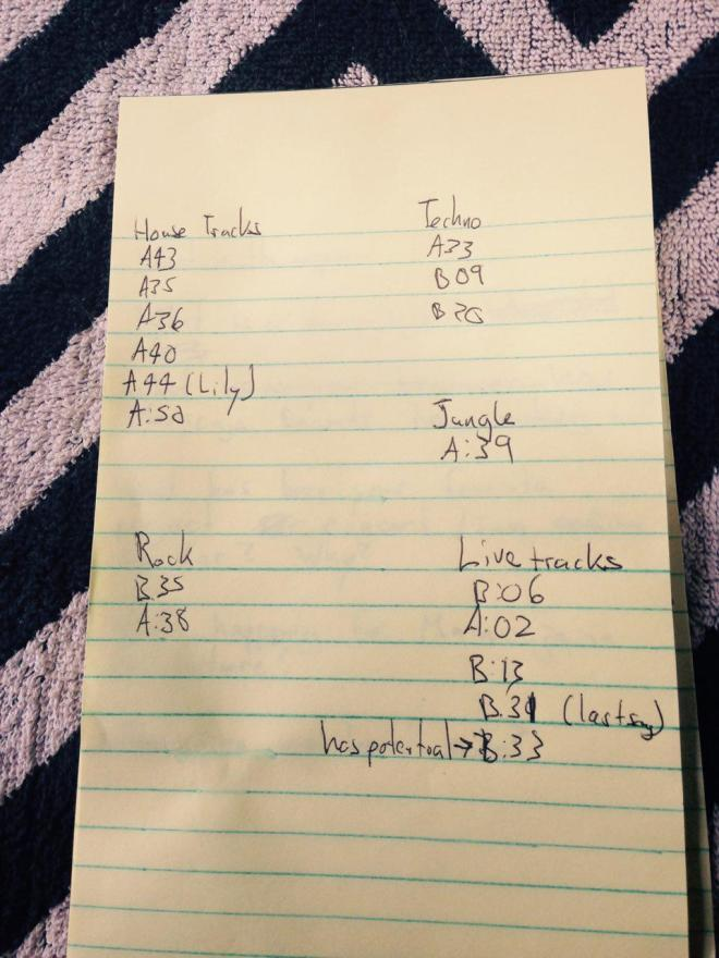 Photo of notes taken from Electribe work