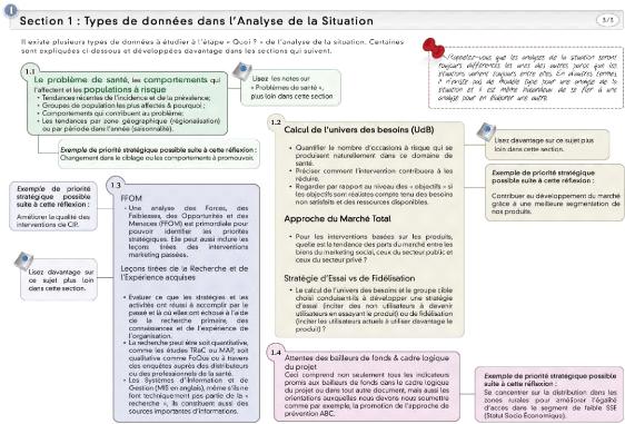 Memoire Online Application Des Méthodes Et Outils Du