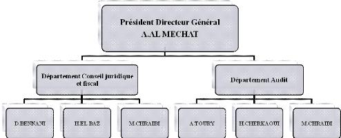Memoire Online Transposition Des Normes Isa Sur Le