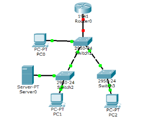 hybrid network topology diagram led lights wiring memoire online - design , implementation and management of secured lan eliud ir. aganze