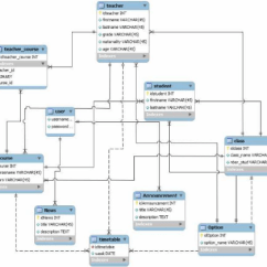 Er Diagram For Student Information System 99 Ford Explorer Radio Wiring Memoire Online - Design And Implementation School Management Gérard Rutayisire