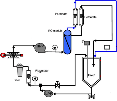 Gm Truck Trailer Wiring Diagram. Gm. Wiring Diagram