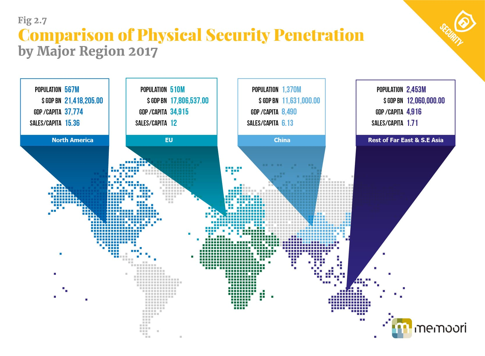 hight resolution of starting at only usd 1 500 for a single user license this report provides valuable information into how physical security companies can develop their