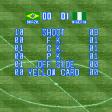 International Superstar Soccer - estatísticas