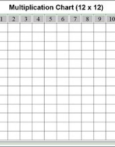 Blank multiplication chart also free printable rh memory improvement tips