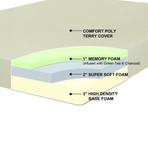 Best Price Mattress 6 Inch Memory Foam