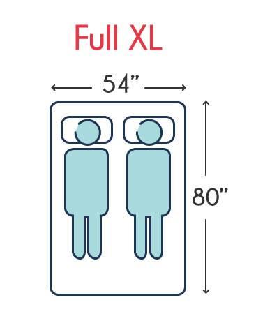 Full Mattress Dimensions Xl