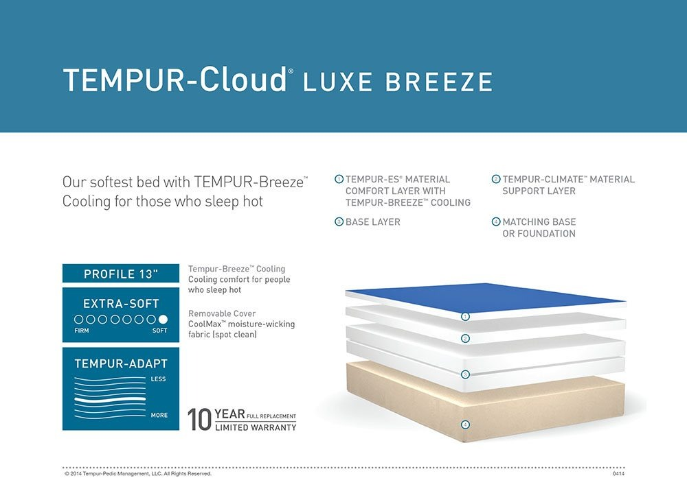 Tempur Pedic Review Is The Cloud Luxe Breeze Worth The