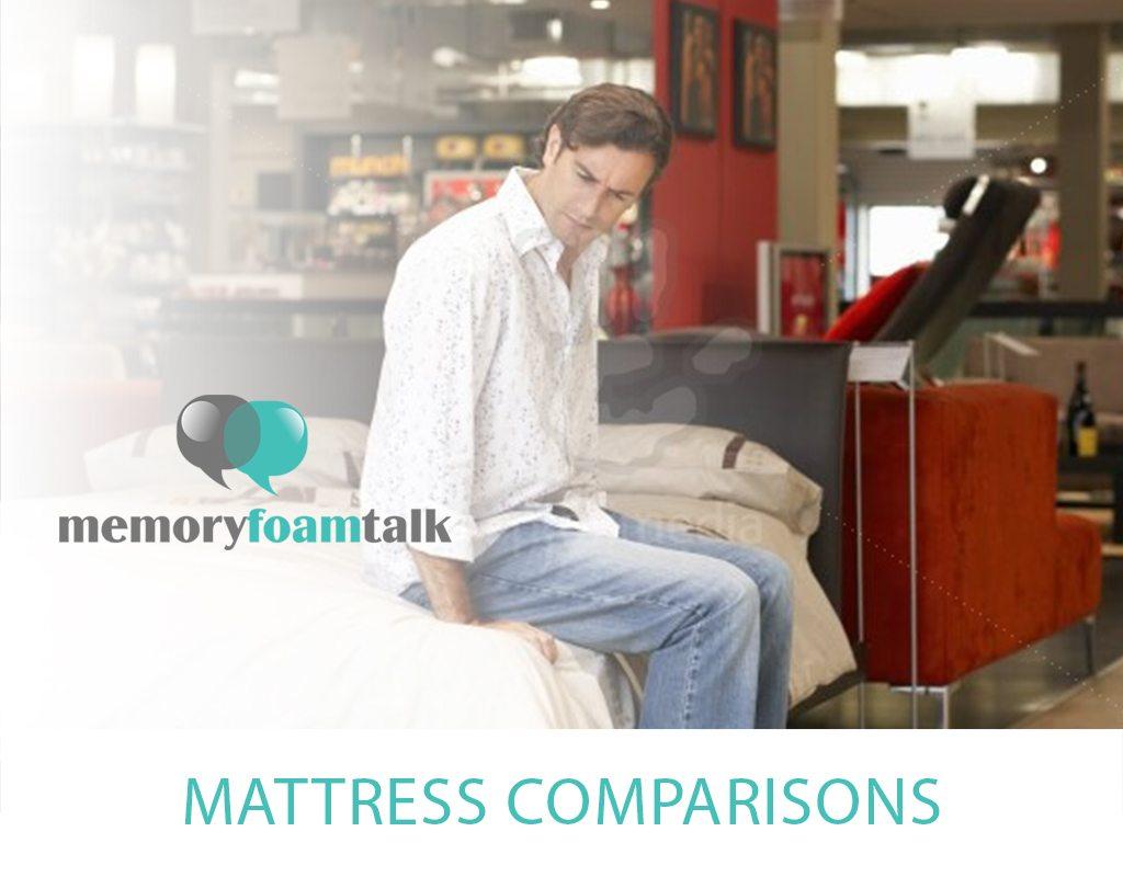 Mattress Comparisons l What Is the Best Mattress