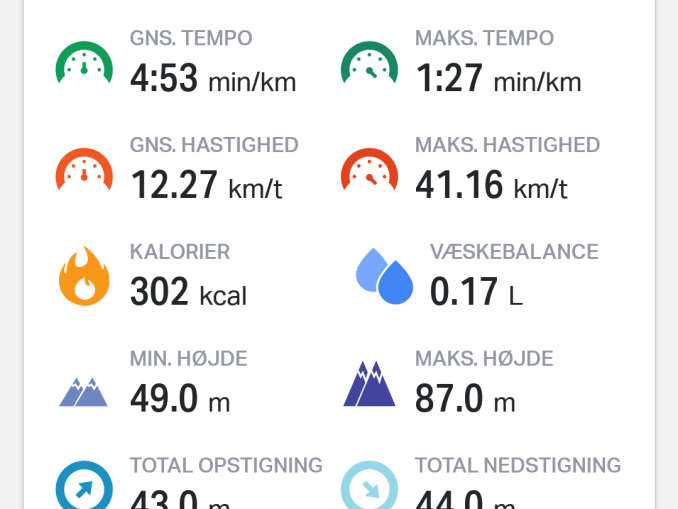 Endomondo screenshot of Danny Kirkeby's 8.51 km Me-Mover ride
