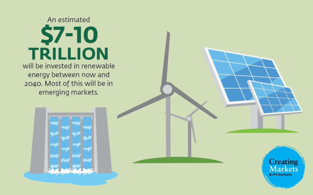 Right decisions for Renewables progress