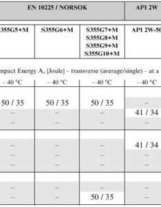 Equiv steel standard also mencinger   web rh mencingerz