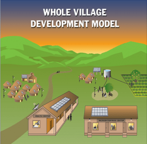 SUSTAINABLE VILLAGE