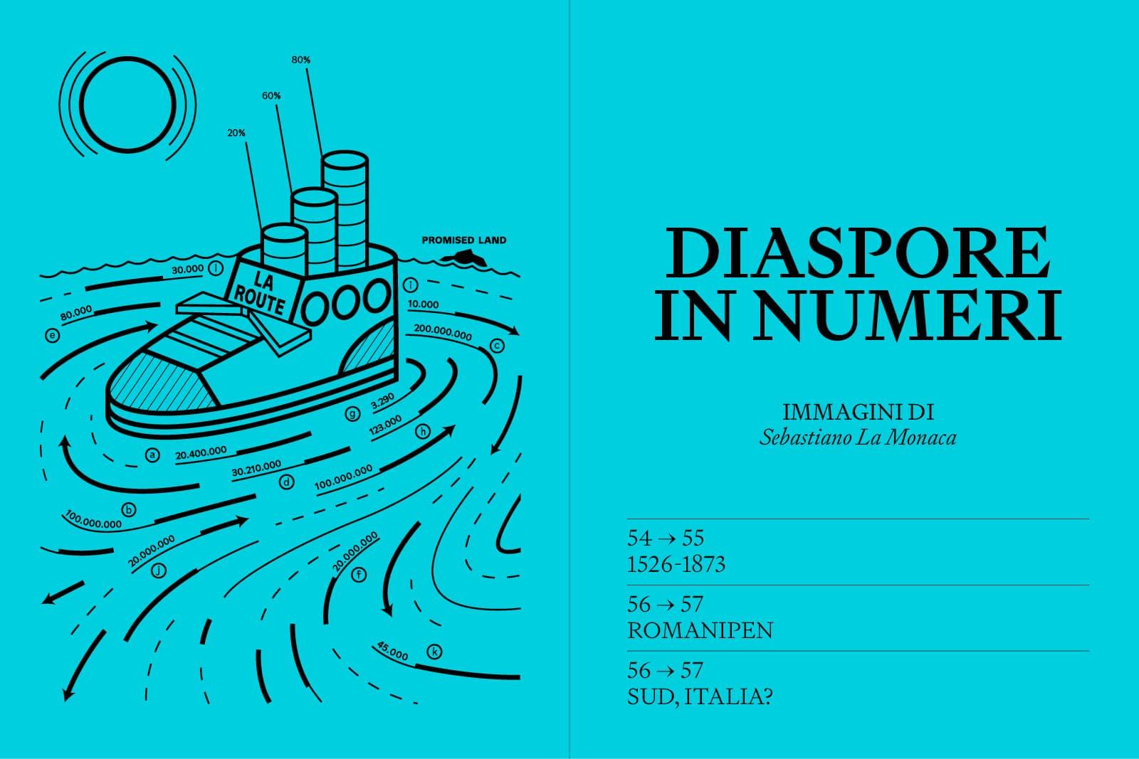 Diaspore in numeri (infografiche)