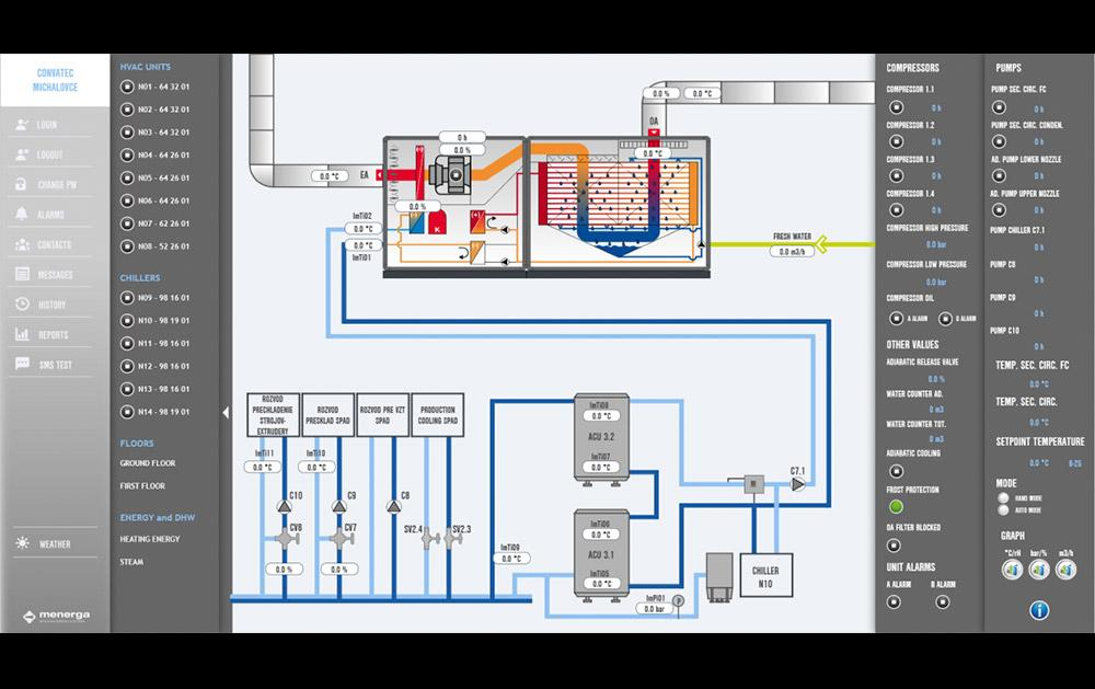 Air System Schematic Building Management System Bms Automation Of Building