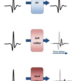 2 illustration of the thz amplitude  [ 944 x 1335 Pixel ]