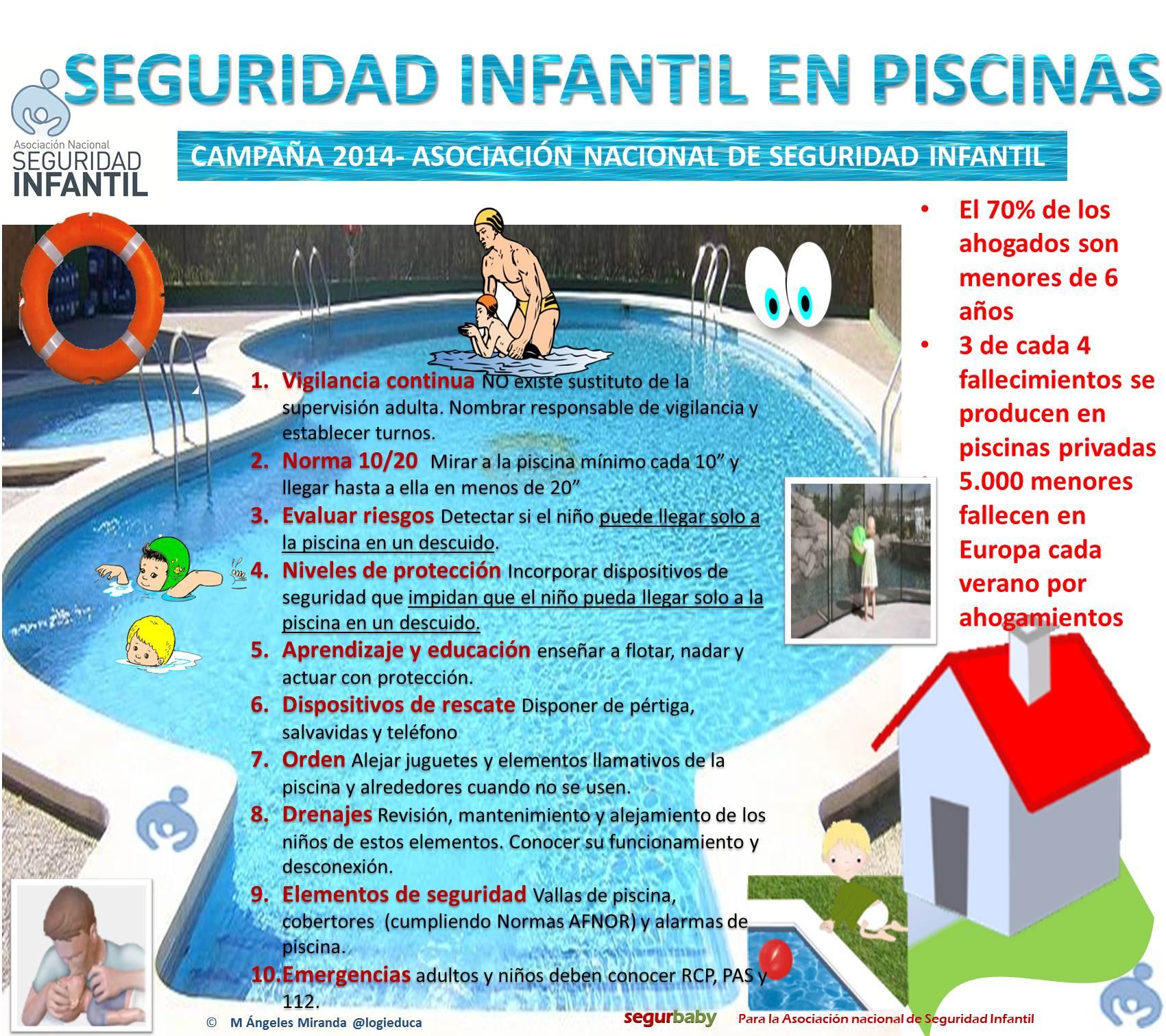 seguridad infantil piscinas