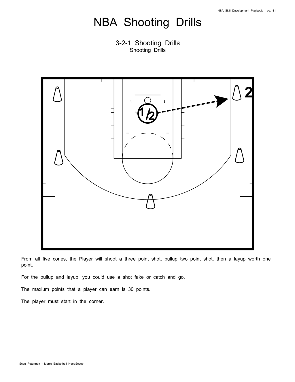 NBA Skill Development Drills Playbook
