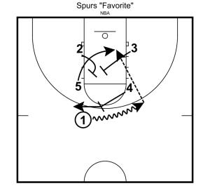 """Gregg Popovich San Antonio Spurs """"Favorite"""""""