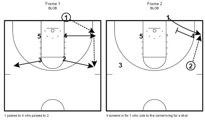 1-4 High Basketball Offense Pdf: Software Free Download