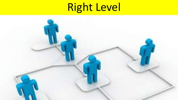 Finding the Right Level Via Trial and Error by John Mietus